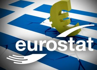 Eurostat: Η βιομηχανική παραγωγή της Ελλάδας αυξήθηκε τον Νοέμβριο με τον δεύτερο υψηλότερο ρυθμό στην ΕΕ