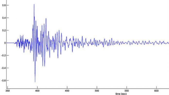 Σεισμική δόνηση νοτίως της Κρήτης