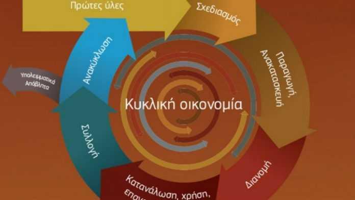 Οι δράσεις για την κυκλική οικονομία