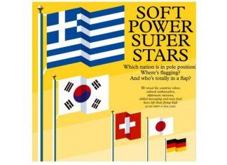 Εύσημα στην Ελλάδα από το βρετανικό περιοδικό Monocle