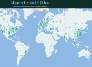 Oxfam: Οι πλουσιότεροι άνθρωποι στον κόσμο κάλυψαν ήδη τις ζημίες που υπέστησαν λόγω πανδημίας (pdf)